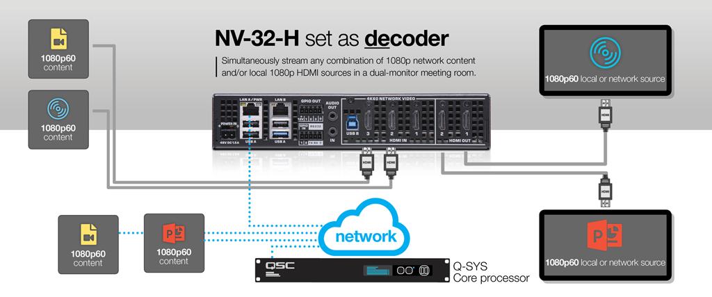 QSC NV-32-H