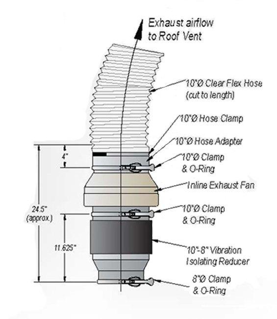 CINEMA PROJECTOR VENTILATION SYSTEM 10″-8″ W/REDUCER (115 VOLT)